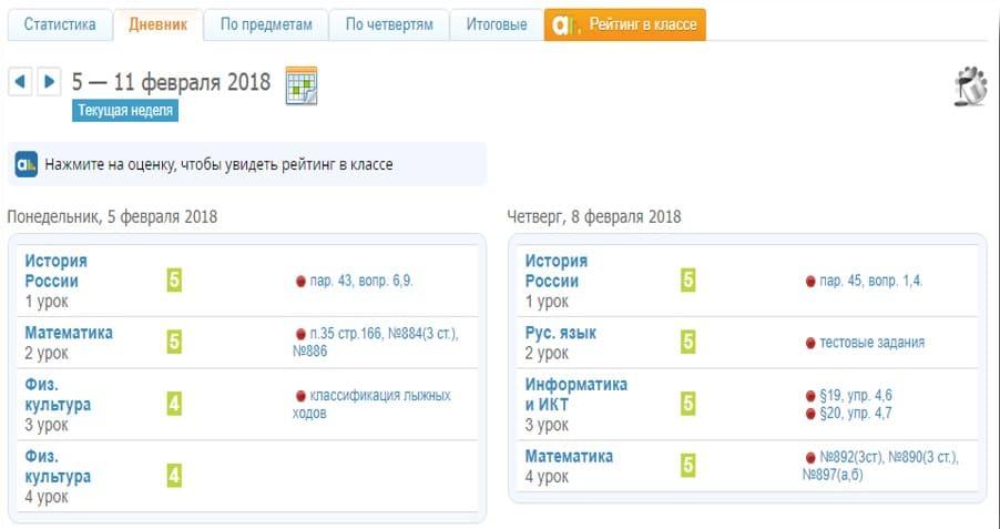 Оценки по дням во вкладке «Дневник» раздела меню «Дети»